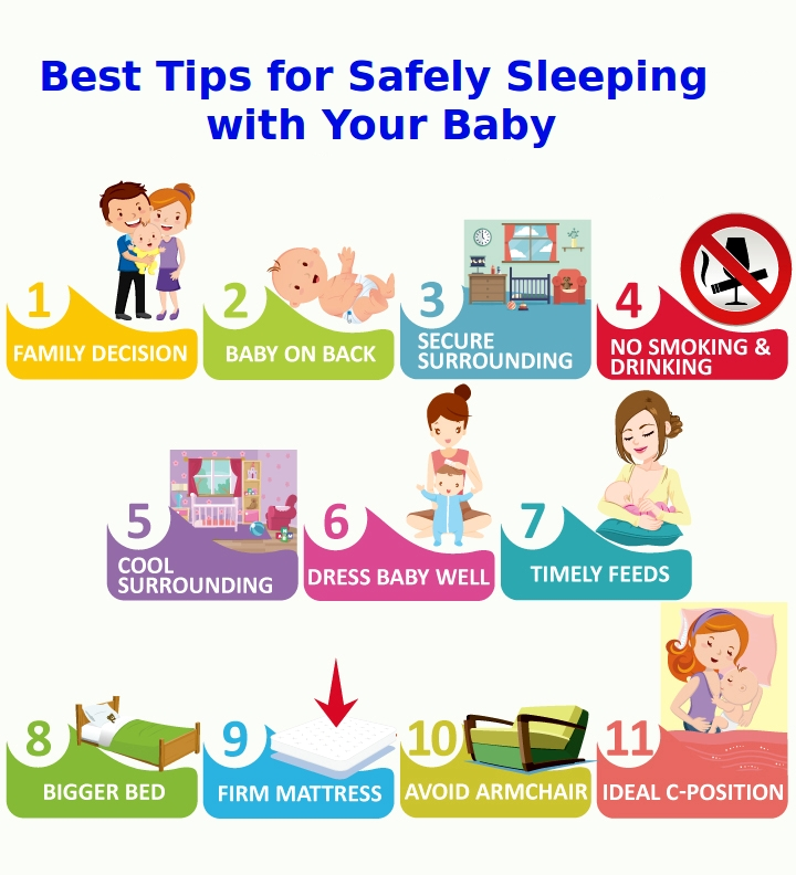 Guide for reducing the risks of co-sleeping with your baby