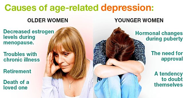 Common causes of age related depression in women