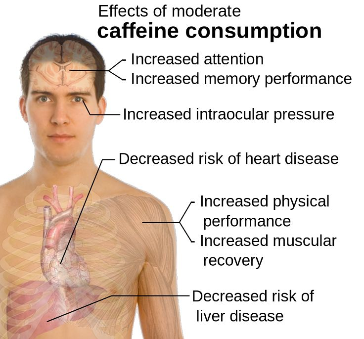 The effects of coffee and caffeine consumption clearly highlight the health benefits, including how it improves your mood and lifts you out of depression tendencies.