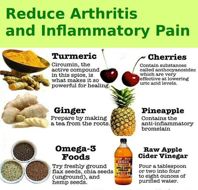 Foods that help reduce the pain of inflammatory problems - gout and arthritis