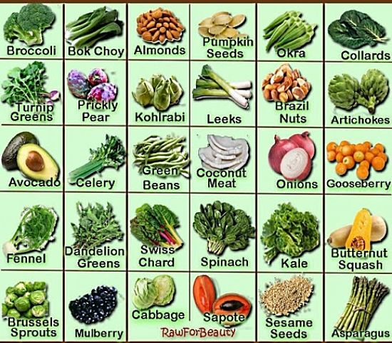 Fresh vegetables and fruit that are rich in Calcium