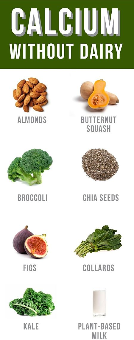 Non-dairy sources of Calcium to help to prevent bone loss