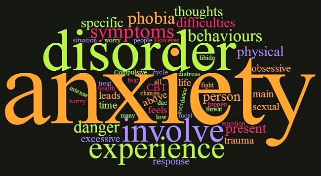 Elements of Social Anxiety Disorder